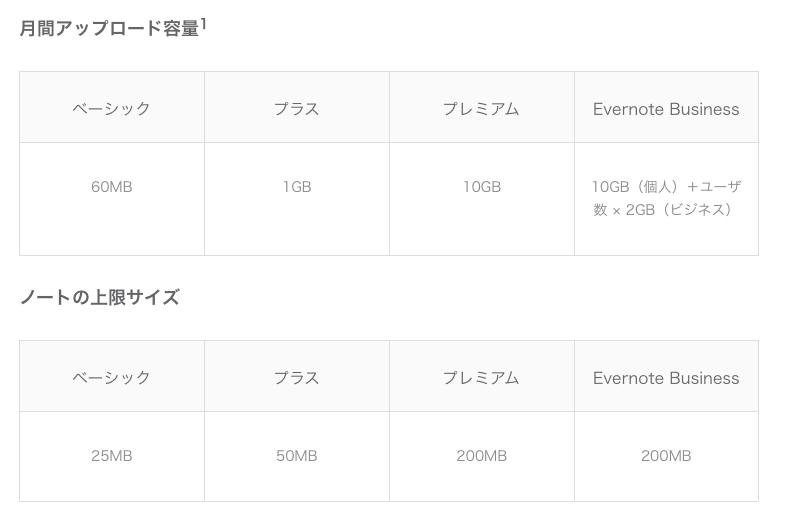 スクリーンショット 2015-11-23 21.47.46